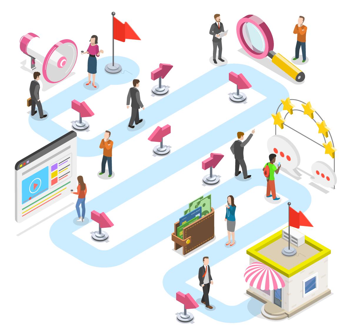 diagram of user journey concept in web design